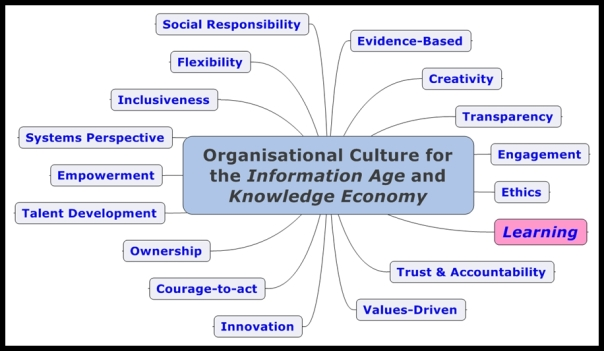 communication and culture 1000 words Essays - largest database of quality sample essays and research papers on communication and culture 1000 words.