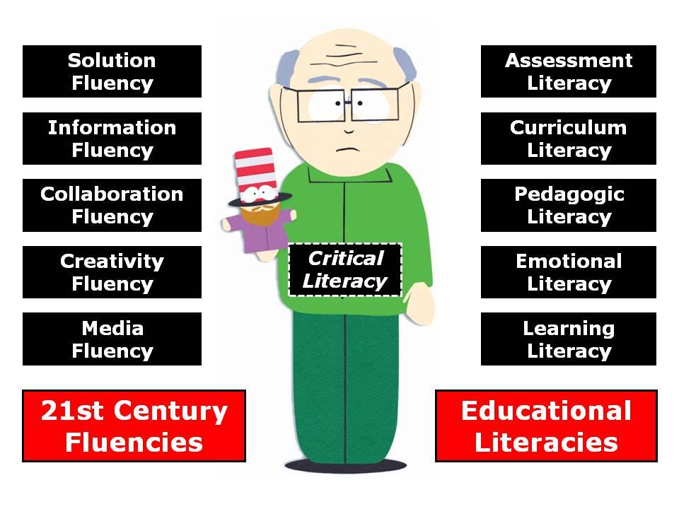 21st Century Teacher | allthingslearning
