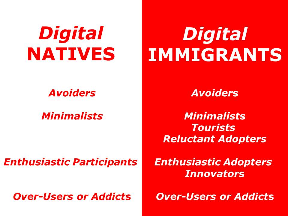 digital natives immigrants Don't let the word digital fool you in all this talk about how difficult it is for digital  natives and digital immigrants to communicate the truth is.