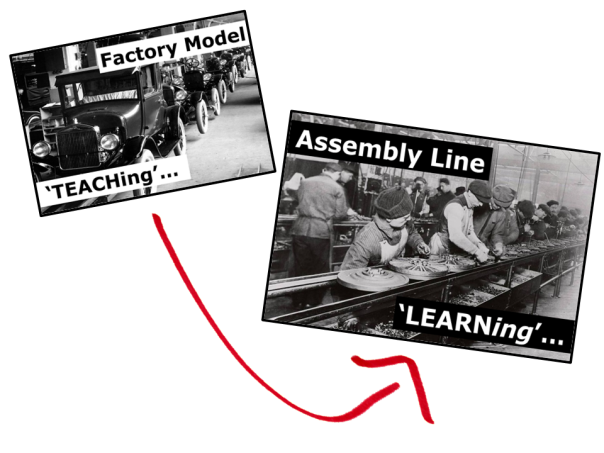 Factory Model TEACHing