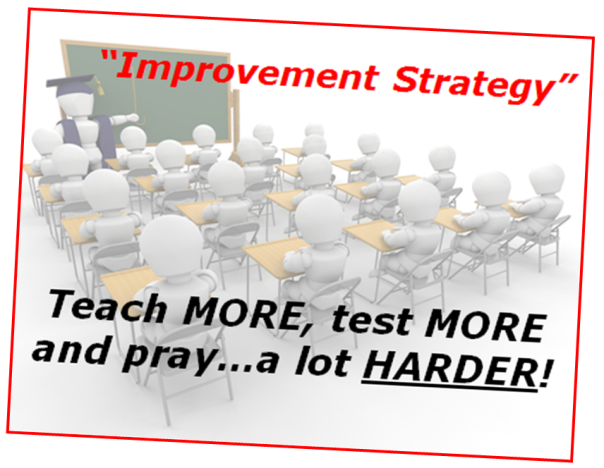 IMPROVEMENT strategy