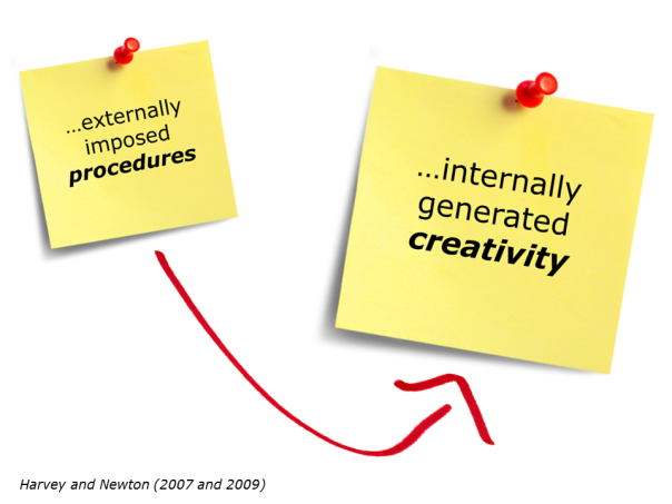 Shift (creativity)
