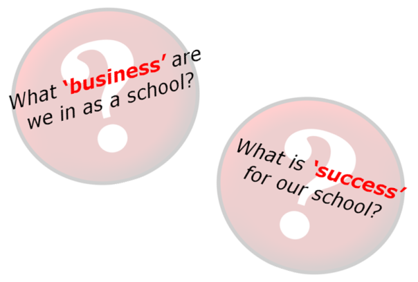 What is SUCCESS and OUR BUSINESS