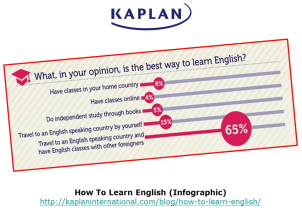 Kaplan Study 01