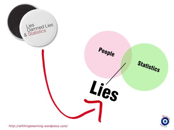 Lies damn lies and stats (TG ver 02)