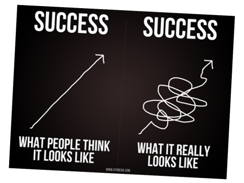 Success (what it really looks like) TG ver