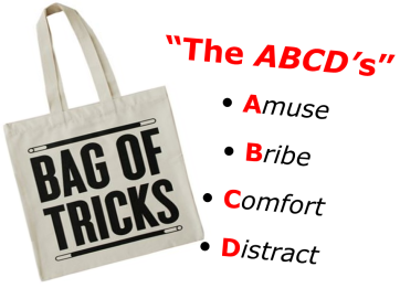 The ABCDs