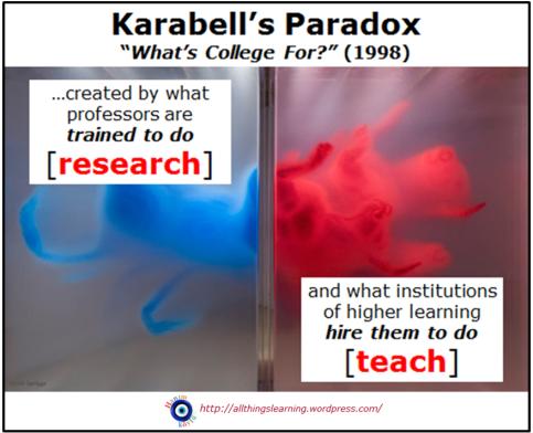 Karabell Paradox (Ver 02)