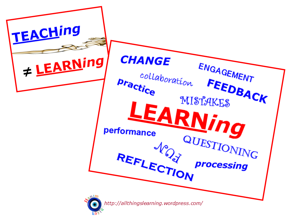 explain the term learning Teaching and learning with graphic organizers  they are also informally used  as a term to describe all visual learning strategies such as concept mapping,.