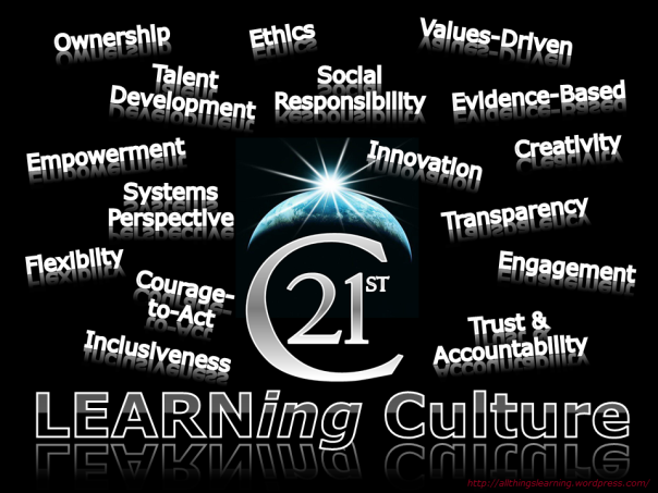 21C LEARNing Culture (TG ver 02 upgrade)