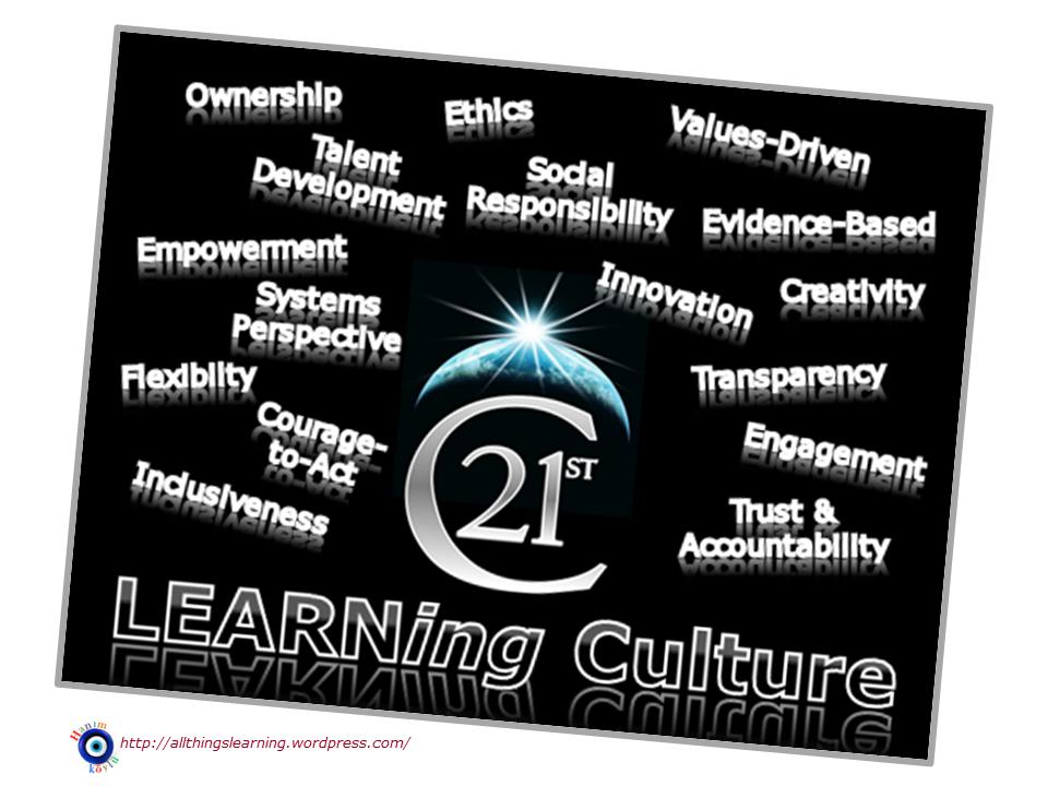 Allthingslearning: The 21st Century Teacher Trainer…