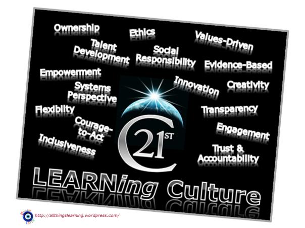 Twitter Blog Post 02 (21C Culture ver 03)