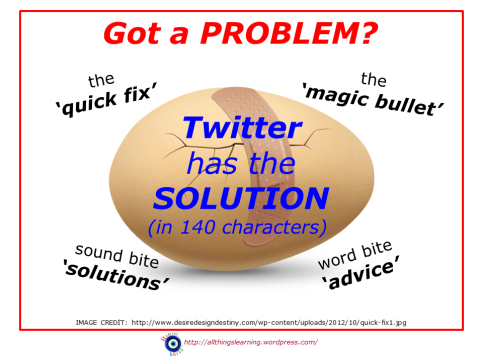 Twitter Blog Post 04 (the Twitter EGGS)