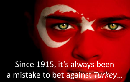 Betting against canım Türkiyem (1915)