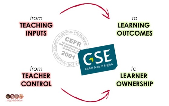 CEFR and GSE Aims